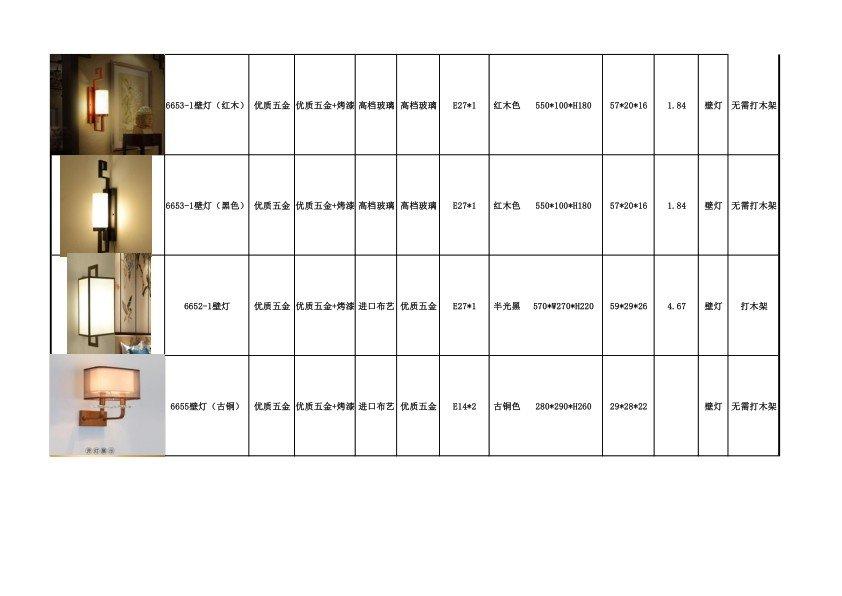 4 inch recessed lighting 3000K professional OEM LED Recessed Spotlight SUMBAO