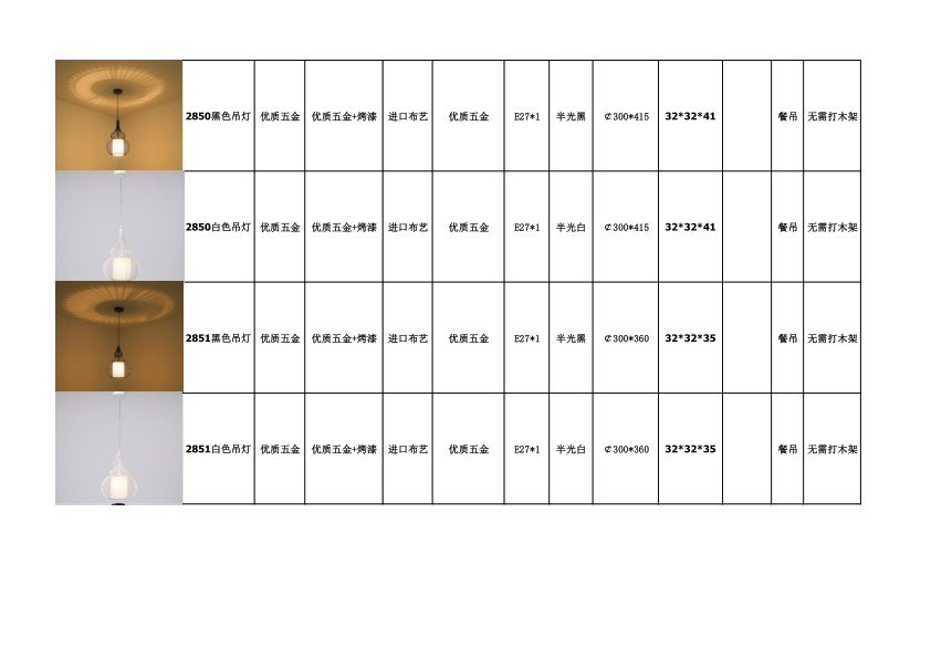 Wholesale 24w dw0522 LED Recessed Spotlight SUMBAO Brand