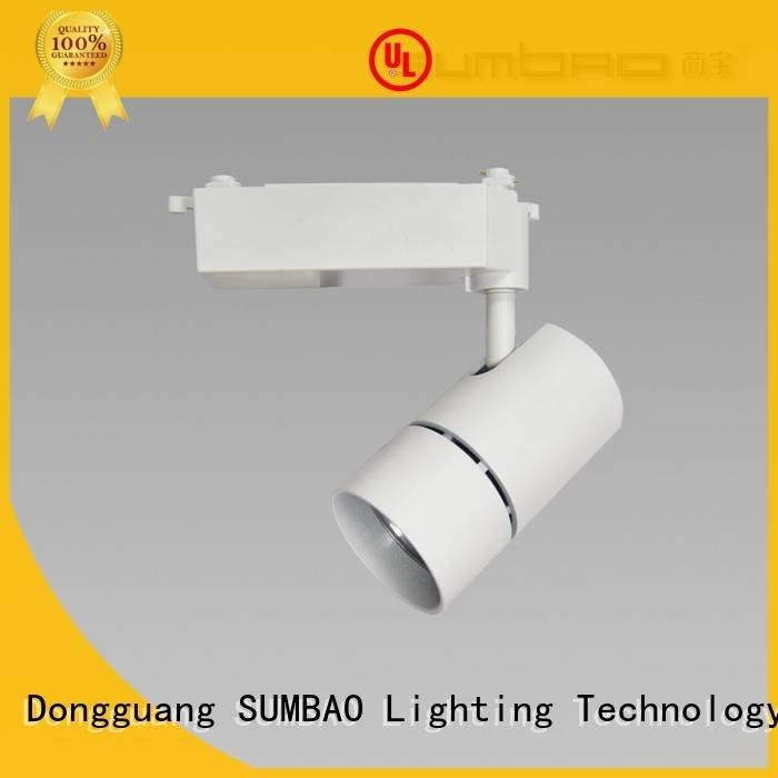 SUMBAO track light bulbs range lumen retail