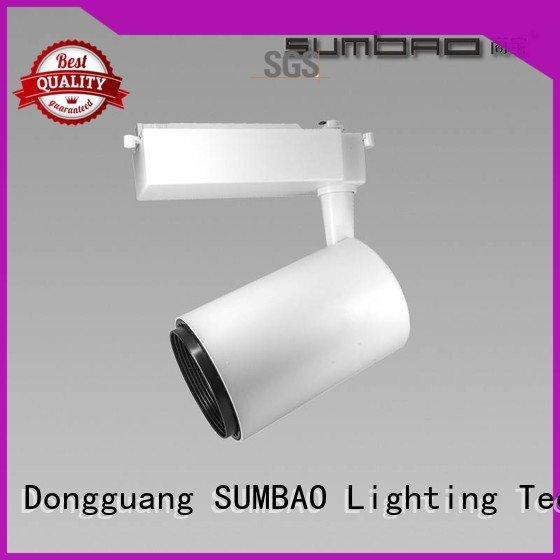 12°15°20° cri track light bulbs SUMBAO
