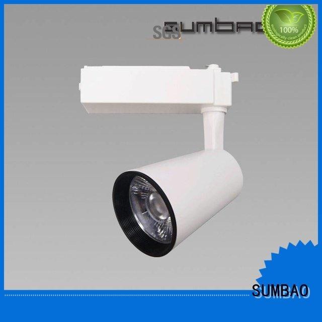 tk037 13°20°38°60° retail LED Track Spotlight SUMBAO